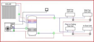Hybride-Warmtepomp-direct-op-PV_Chiltrix