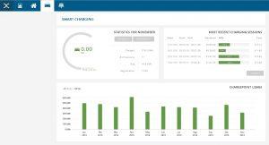 Energieinzicht-enRouteren_Maxem-Home_SmartLaden-eRijden